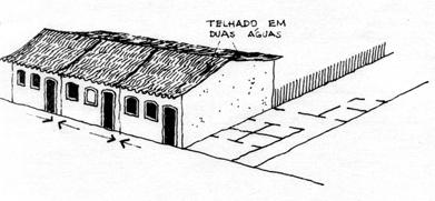 Casa térrea colonial (REIS, 2006).